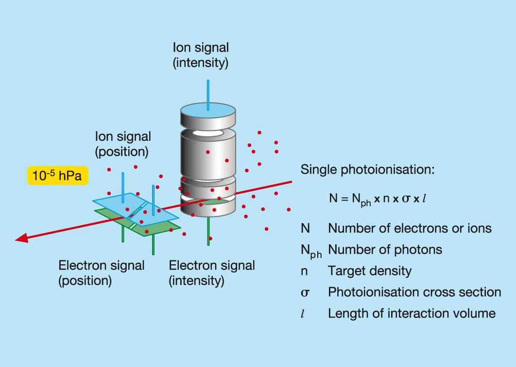 Twentieth international summer school on vacuum electron and ion -